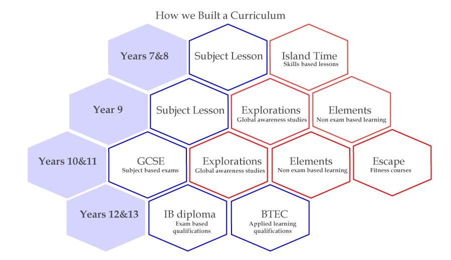 curriculum-image